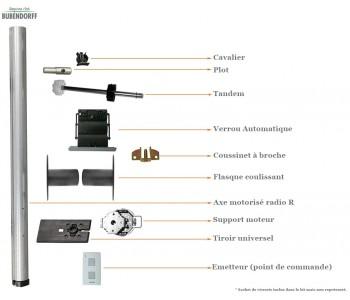 Kit pour motorisation Radio pour volet Bloc Largeur jusqu'à 2000 mm