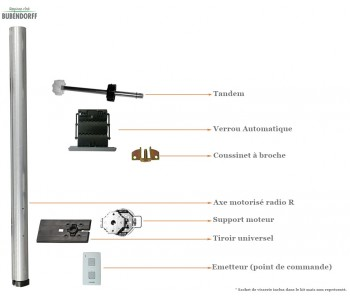 Kit de motorisation Radio pour volet Tradi largeur 2000
